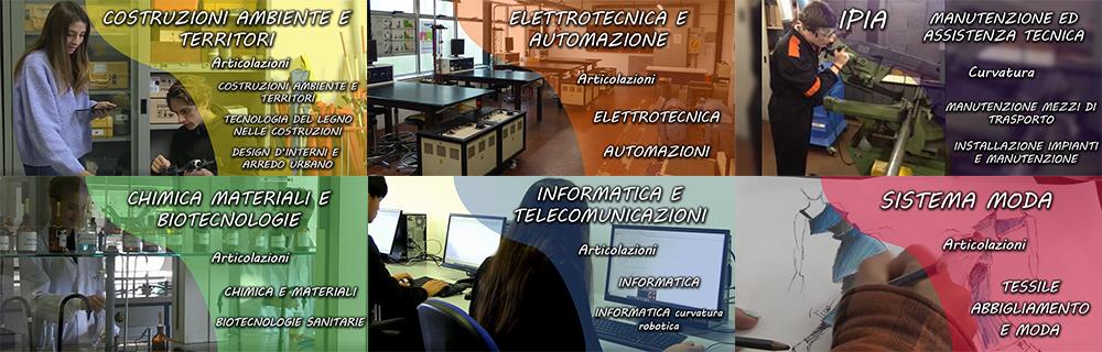 Indirizzi_orientamento
